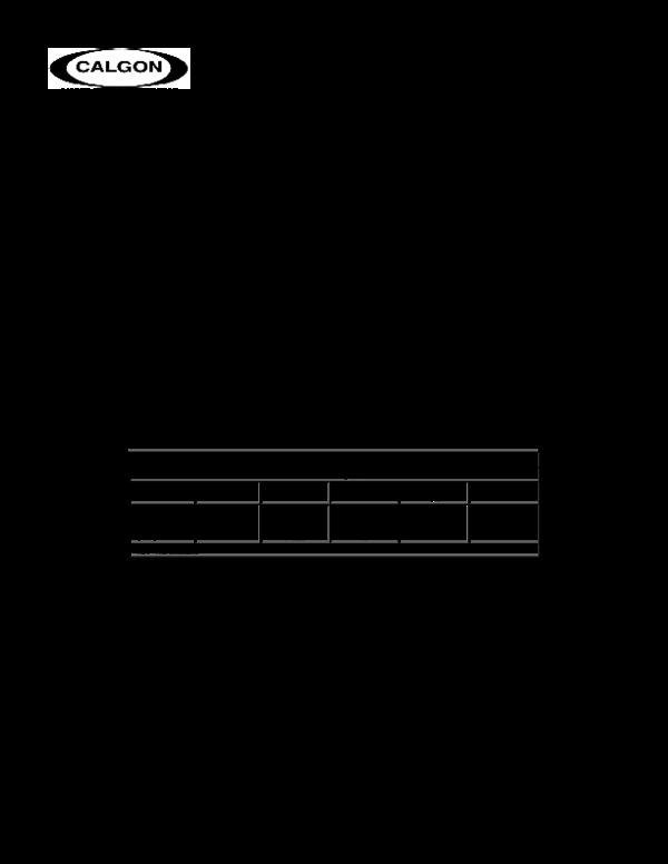CALGON CARBON CORPORATI egeneration