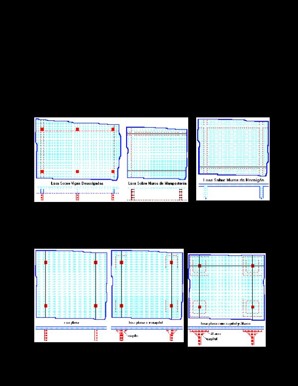 Predimensionamiento de losas pdf