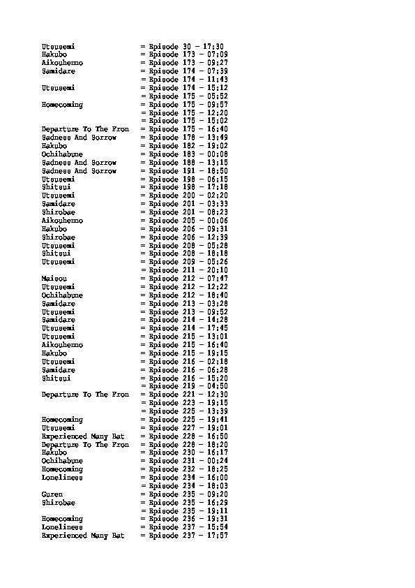 List OST Naruto Shippuuden | alfian nurfallah - Academia edu