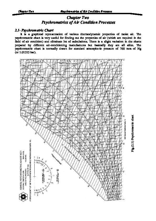 PDF) Psychrometrics of Air Condition Processes | VENKITARAJ