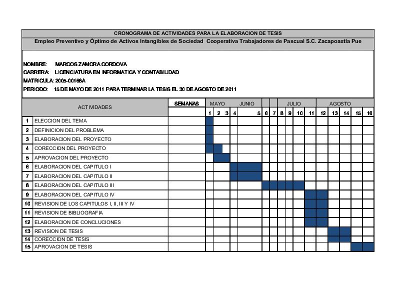 Calendario De Tesis.Pdf Cronograma De Actividades Para La Elaboracion De Tesis