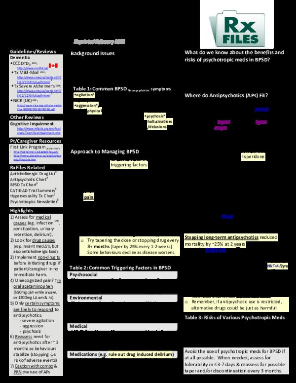 PDF) Guidelines/Reviews OtherReviews CognitiveImpairment: Pt