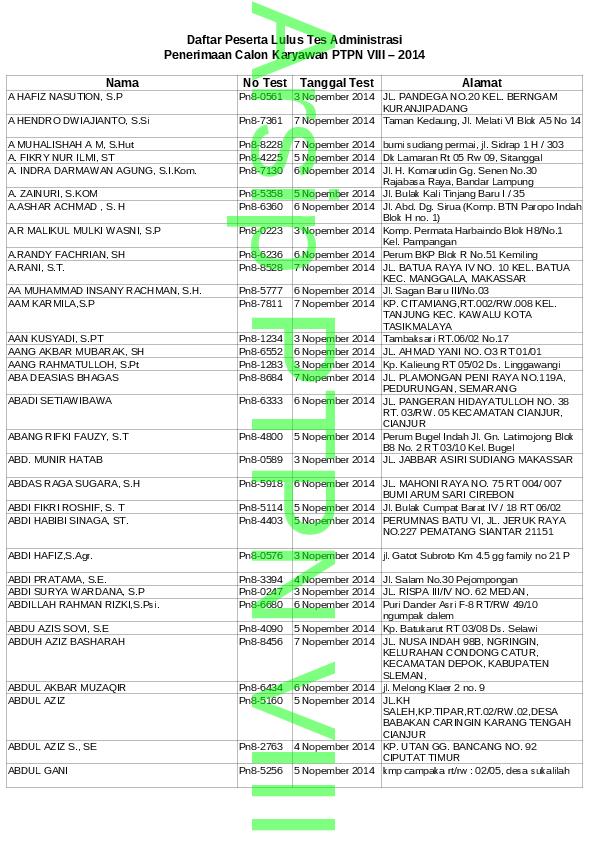 Pdf Daftar Peserta Lulus Tes Administrasi Penerimaan Calon