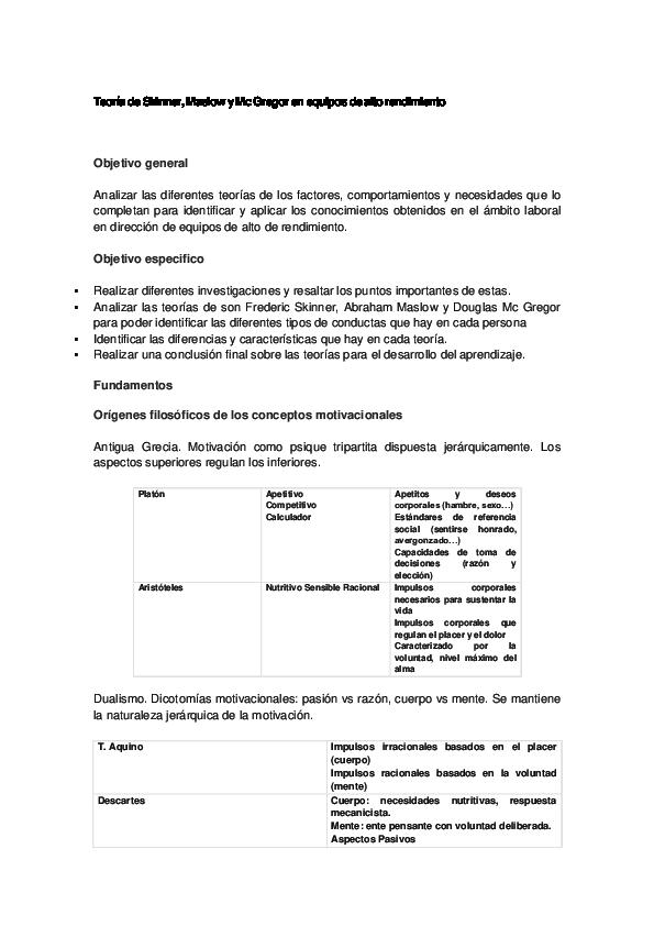 Doc Teoria De Skinner Andres Garibay Academia Edu