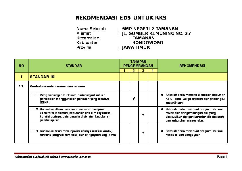 Doc Rekomendasi Eds Aeny Yuliastutik Academia Edu