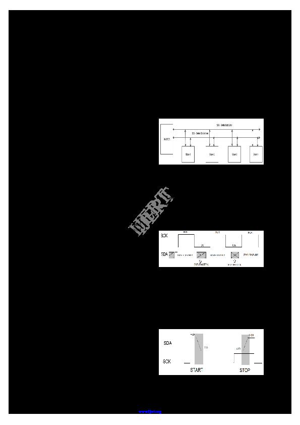 PDF) FPGA Implementation Of SPI To I2C Bridge | Babu Ravi teja K
