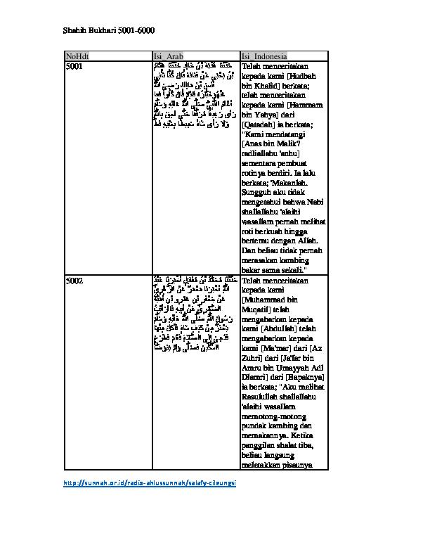 Pdf Hadits Bukhary Bahasa Indonesia Bahasa Arab Jilid 6 Dari 8