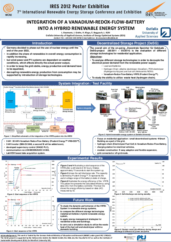 PDF) INTEGRATION OF A VANADIUM-REDOX-FLOW-BATTERY INTO A