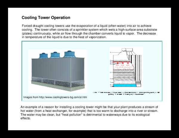 PDF) cooling tower | Firas Khalaf - Academia edu