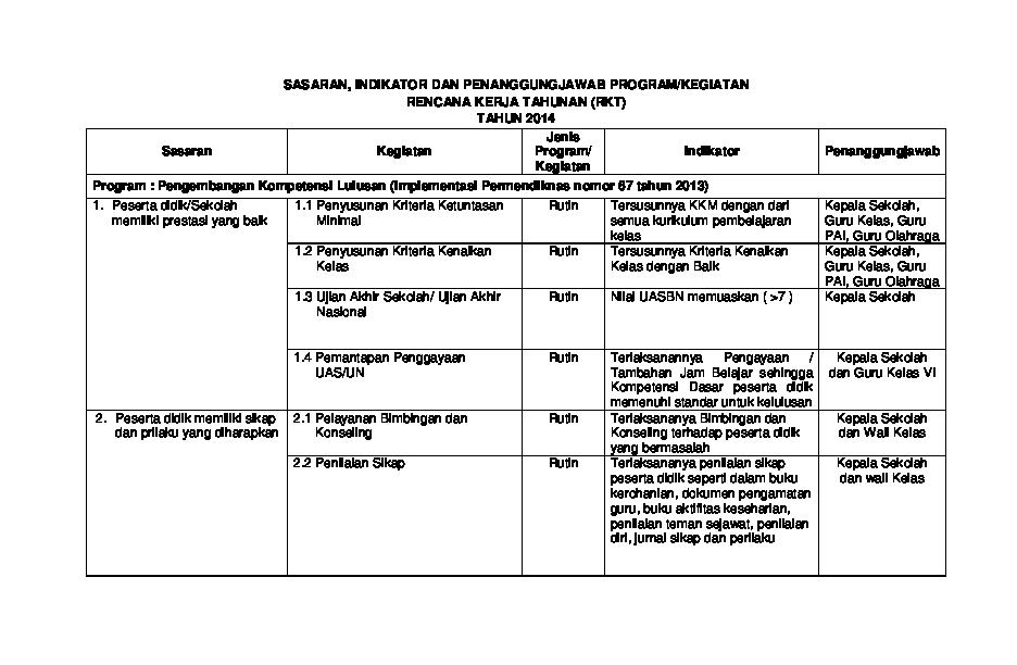 Pdf Sasaran Indikator Dan Penanggungjawab Program Kegiatan Rencana Kerja Tahunan Rkt Tahun 2014 Dewi Purwati Academia Edu