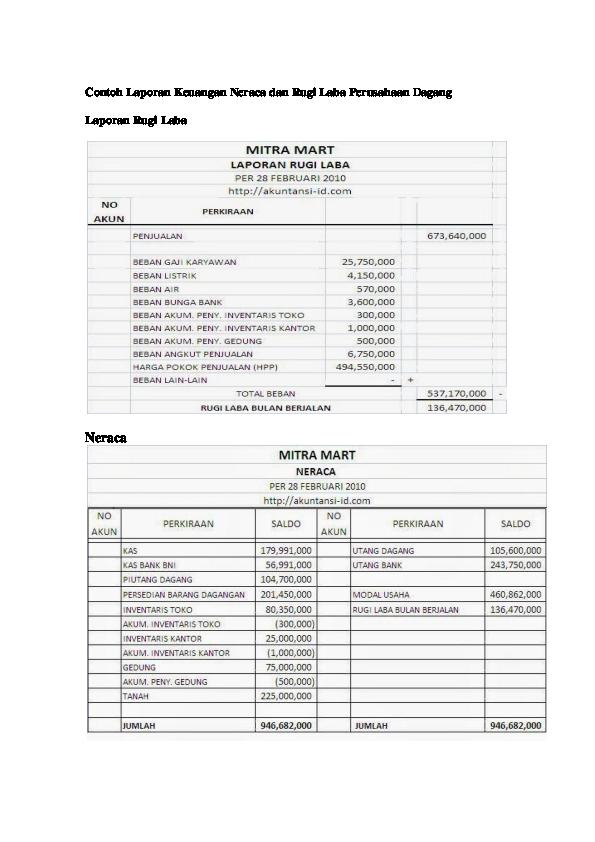 Doc Contoh Laporan Keuangan Neraca Dan Rugi Laba Perusahaan Dagang Bunga Megasari Academia Edu