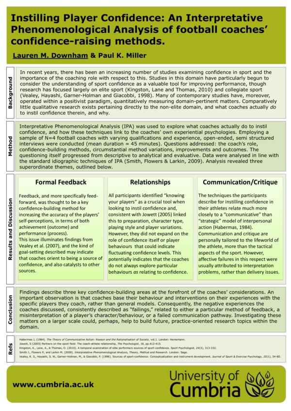 PDF) Instilling Player Confidence: An Interpretative
