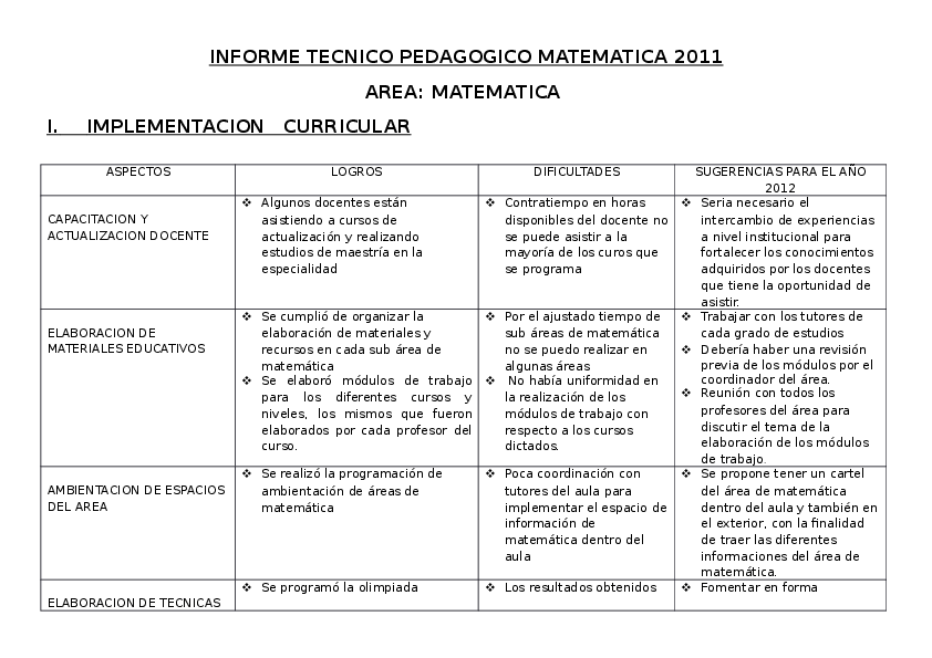 Doc Informe Tecnico Pedagogico Matematica 2011 Area