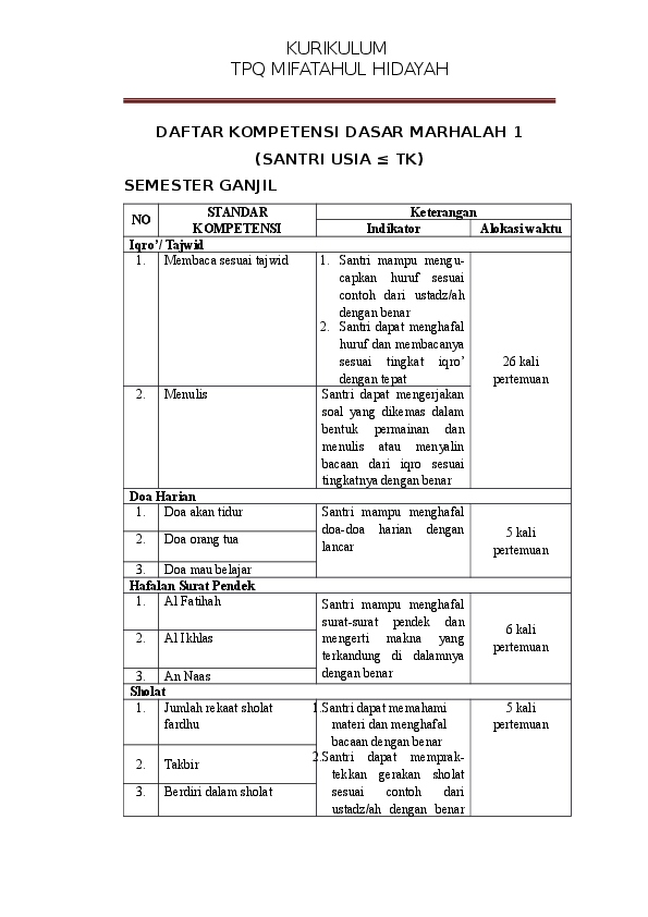Doc Kurikulum Tpa Mh Ria Intan Prasetyo Academiaedu