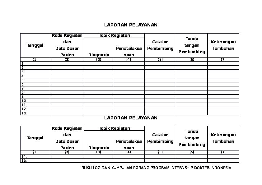 Doc Laporan Pelayanan Buku Log Dan Kumpulan Borang Program