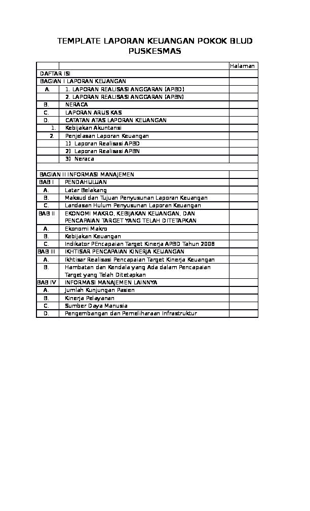 Laporan Keuangan Puskesmas Pdf Ilmusosial Id