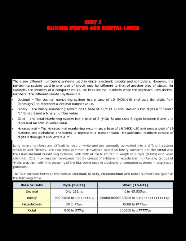 PDF) Unit 1 Notes of Basic electronics Jan 2015 - NMIT
