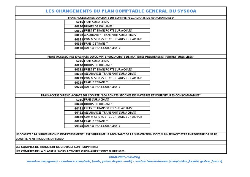 COMPTABLE TÉLÉCHARGER PDF PLAN SYSCOA