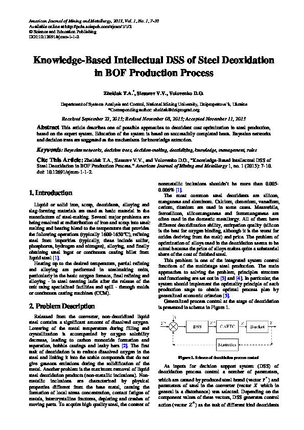 PDF) Knowledge-Based Intellectual DSS of Steel Deoxidation