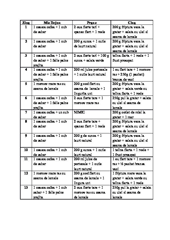 DIETA DANEZĂ – Cum slăbeşti 9 kg în 13 zile