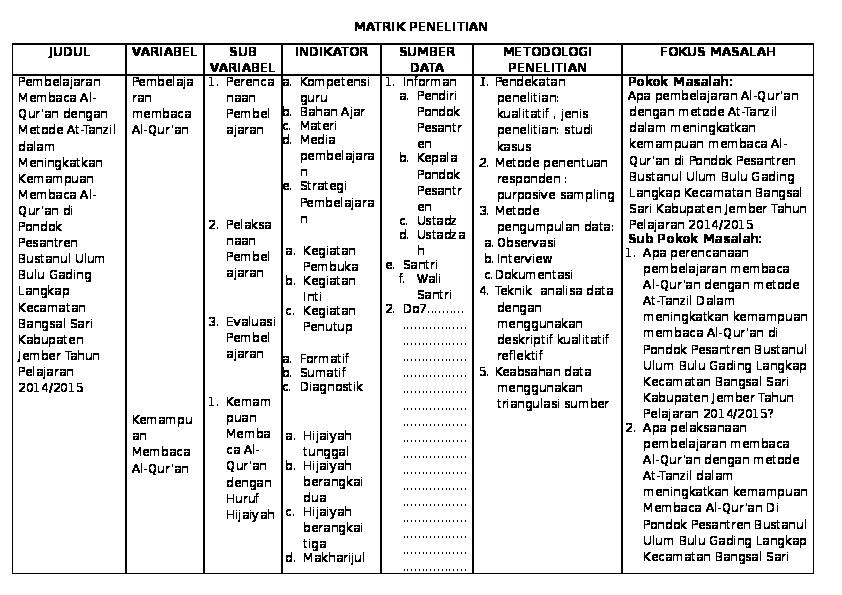 Contoh Matriks Skripsi Contoh Soal Dan Materi Pelajaran 8