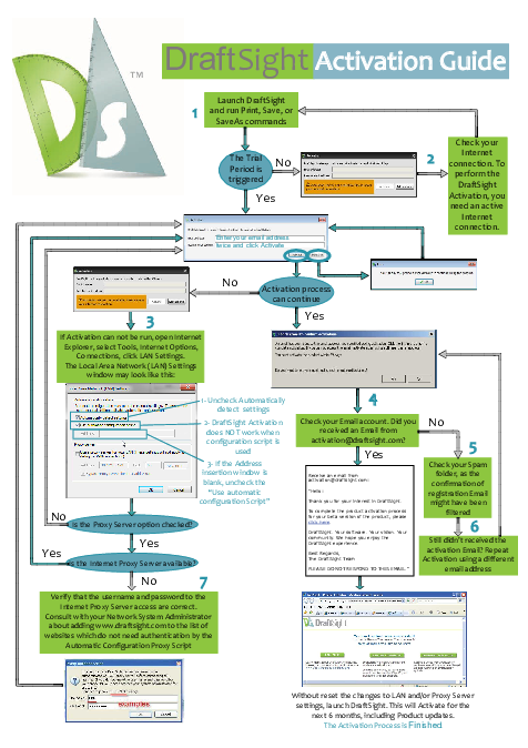 PDF) DraftSight Activation Guide   อาทิตย์ ทะกอง - Academia edu
