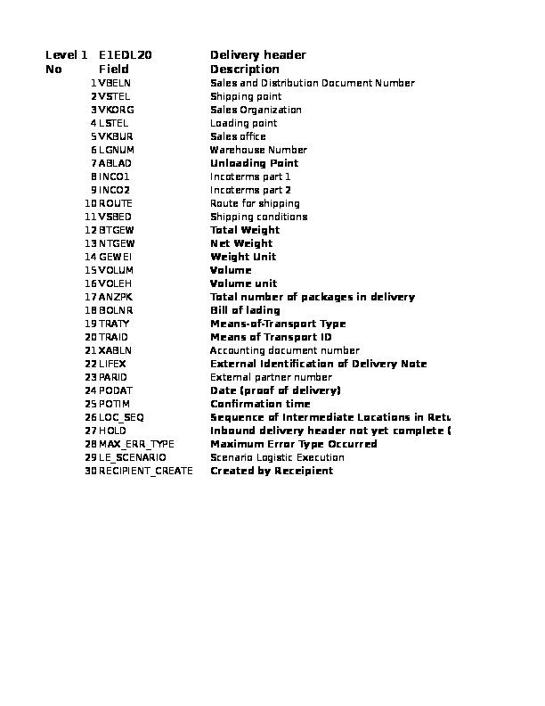 XLS) IDOC - DELVRY07 | Sanjay Patel - Academia edu