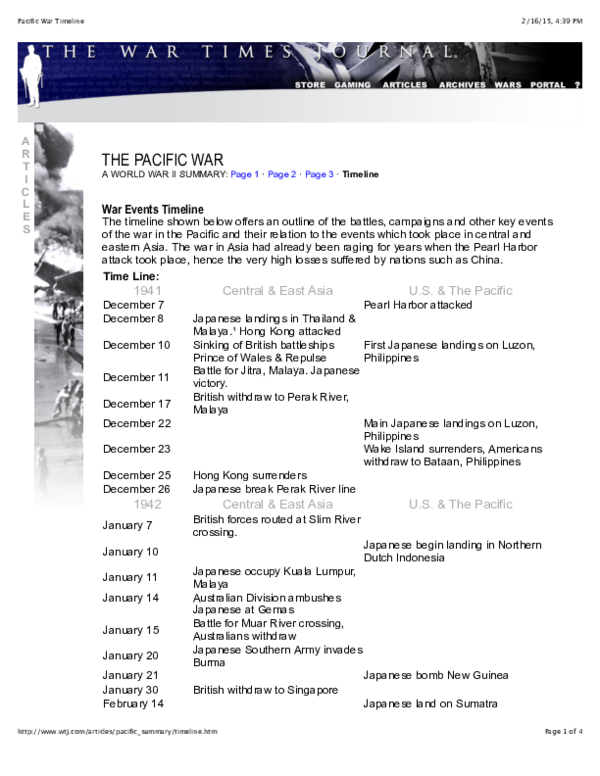 PDF) THE PACIFIC WAR War Events Timeline | Allan Aster