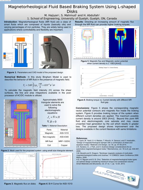 PPT) Magnetorheological Fluid Based Braking System using L-shaped
