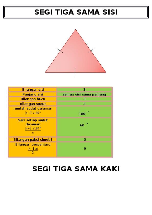Doc Segi Tiga Sama Sisi Safina Hashim Academia Edu