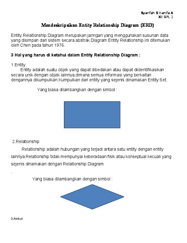 Doc Mendeskripsikan Entity Relationship Diagram Erd Hanifa Assegaf Academia Edu