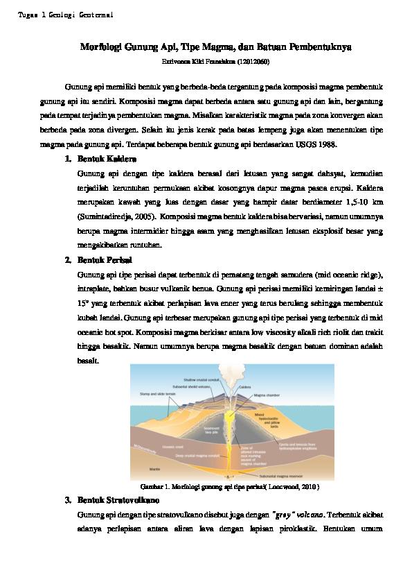 76+ Gambar Bentuk Gunung Api Terlihat Keren