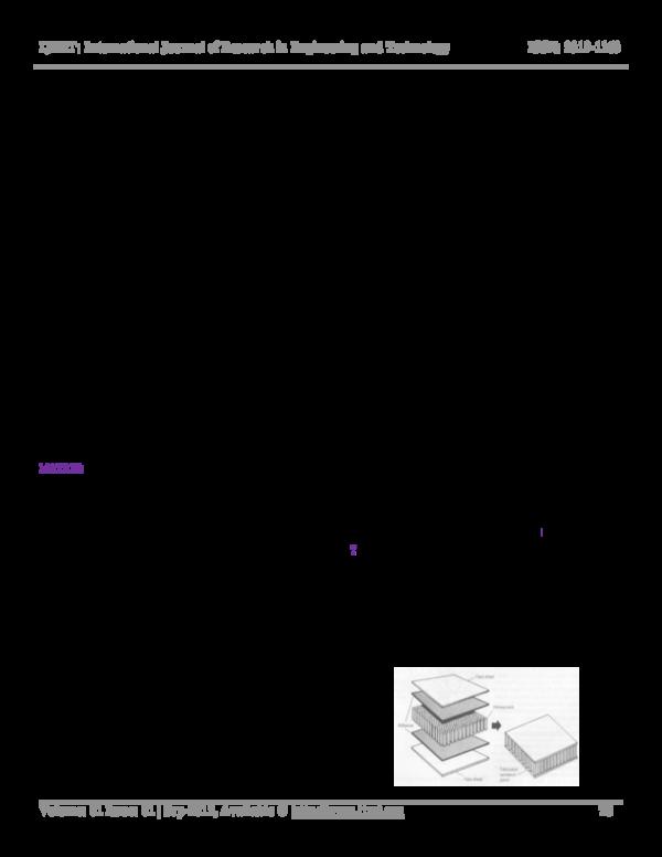 PDF) MECHANICAL PROPERTIES OF POLYMER COMPOSITE MATERIALS
