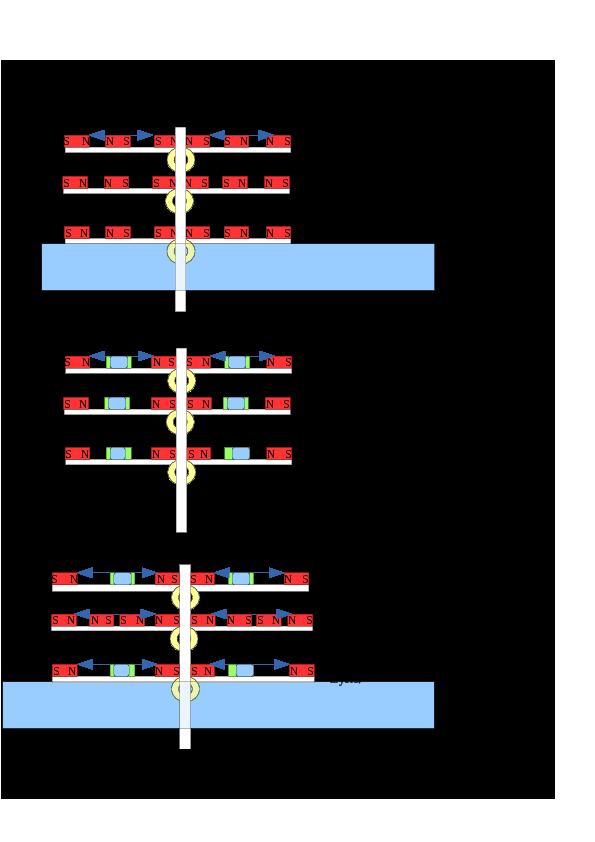 PDF) The Stack version of my various balance generator designs via