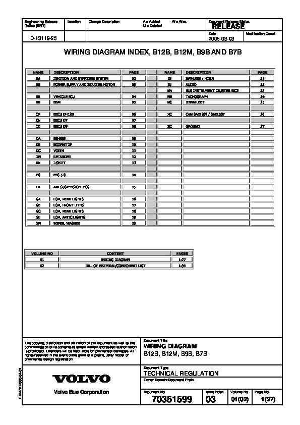 Pdf  Wiring Diagram B12b  B12m  B9b  B7b