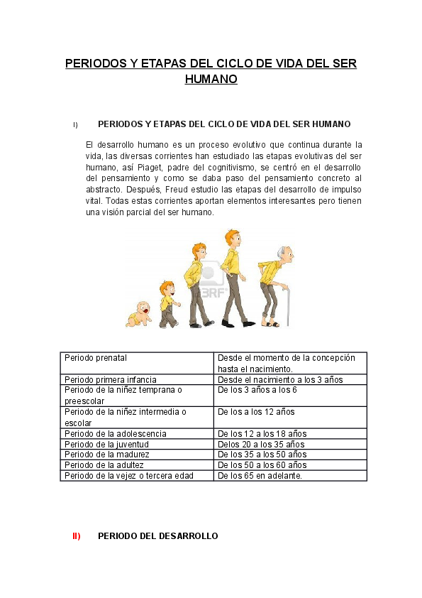 Doc Periodos Y Etapas Del Ciclo De Vida Del Ser Humano