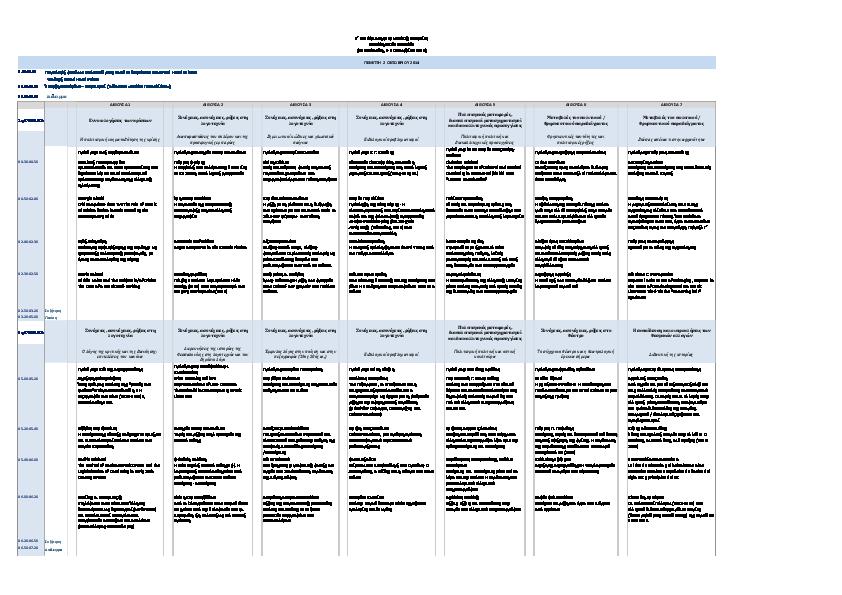 Χρονολόγηση γραμμών συνομιλίας αριθμοί