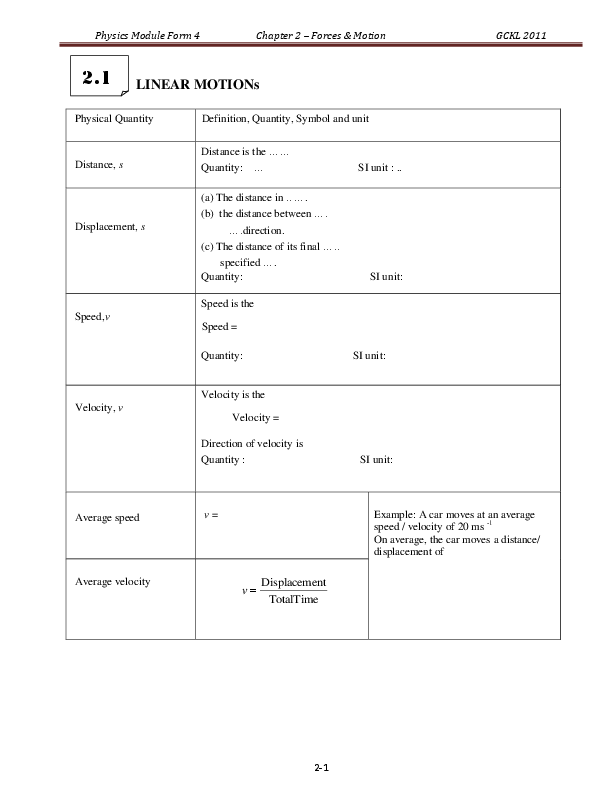 Pdf Physics Module Form 4 Linear Huisan Phuan Academia Edu