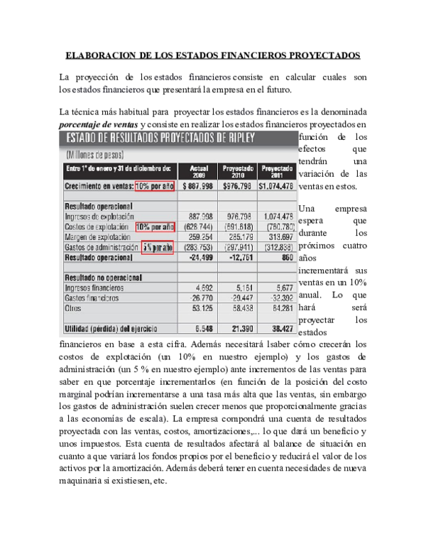 Elaboracion De Los Estados Financieros Proyectados Elvira