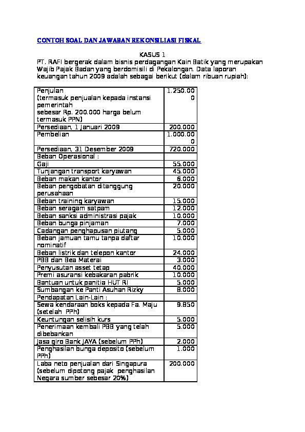 contoh laporan laba rugi fiskal