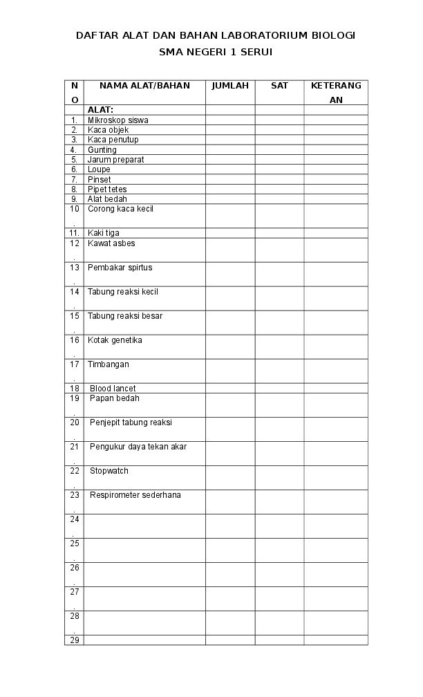 Daftar Alat Dan Bahan Laboratorium Biologi Sma Negeri 1 Serui