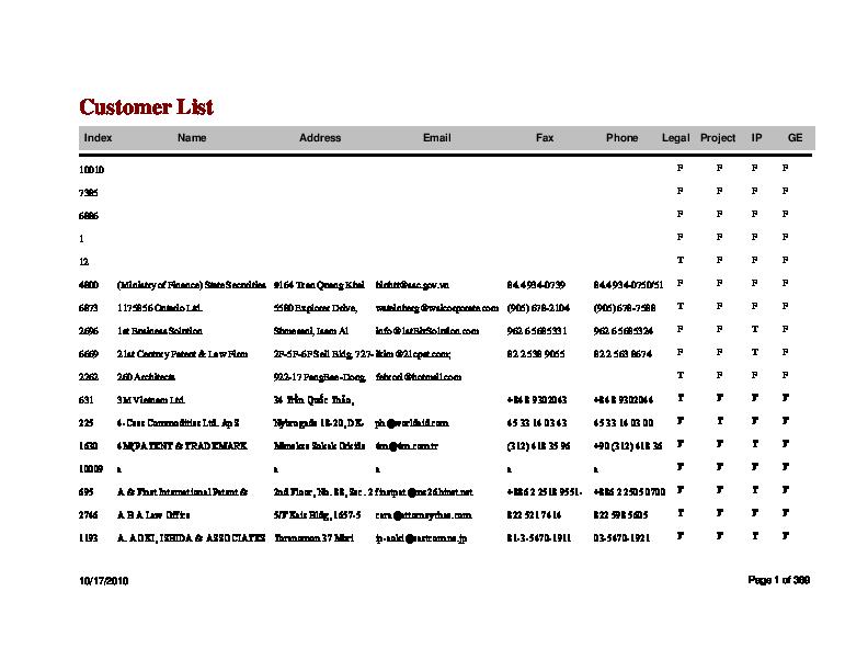huge discount 325b5 e56b7 PDF) Customer List   dinesh jinkala - Academia.edu