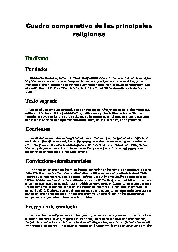 Cuadro Comparativo De Las Principales Religiones Hipolito Tercero
