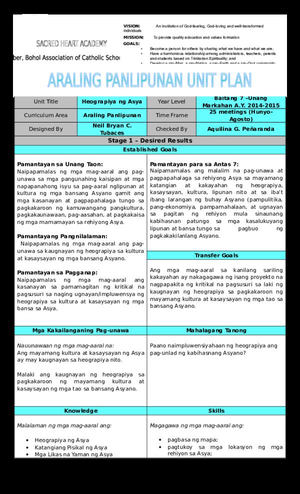 DOC) Unit Title | neil bryan tubaces - Academia edu