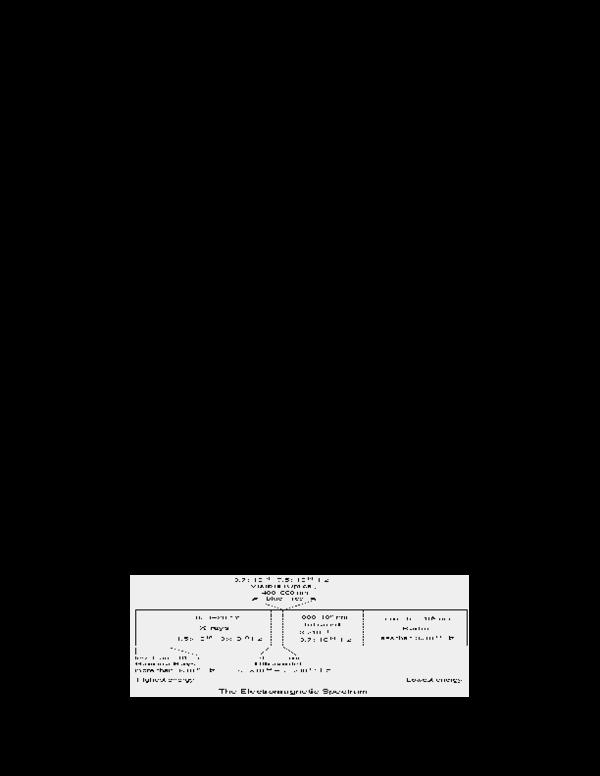 PDF) Measurement of Electromagnetic Radiation Around Mobile