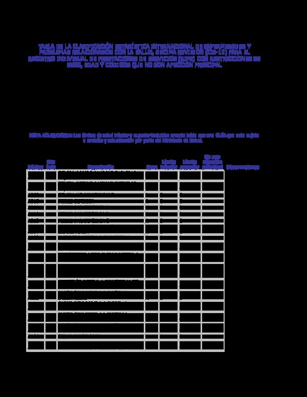 código icd 10 de hipoacusia bilateral para diabetes