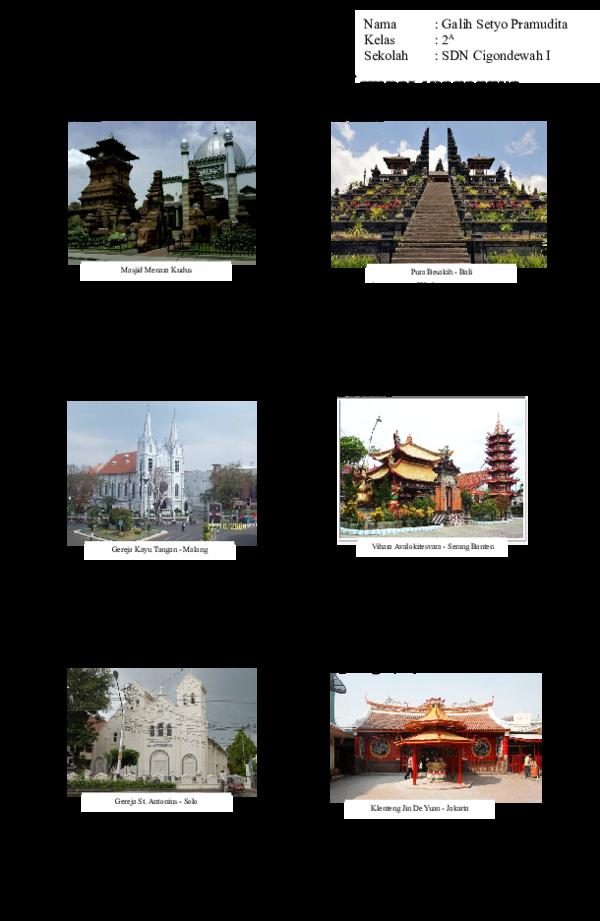 Doc 6 Agama Di Indonesia Ihyaul Ulum Academia Edu