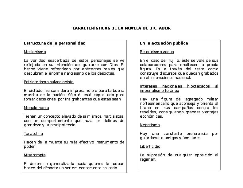 Doc Caracteristicas De La Novela De Dictador Mar Zagaglia