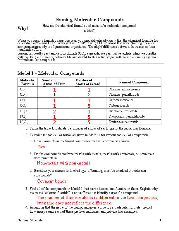Naming Molecular Compounds Worksheet Answers Promotiontablecovers