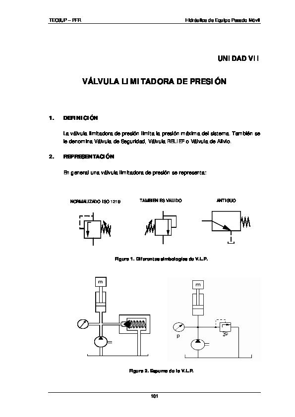 Valvula reguladora de presion simbolo